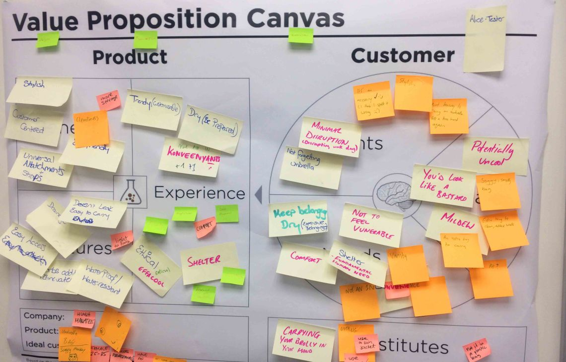 valuepropositioncanvas